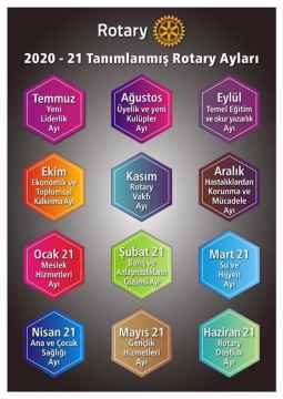 2020 - 2021 Tanımlanmış Rotary Ayları